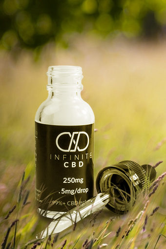 optimal choice cbd