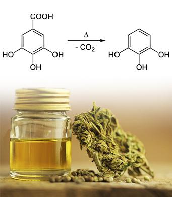 cbda oil,thca