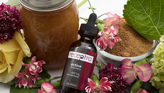 Receptra Naturals Review: Negative Thoughts