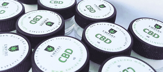 Empire Wellness CBD: Costs