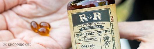 R + R Medicinals Costs